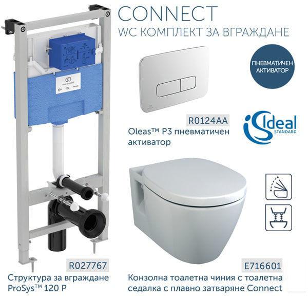 Снимка на CONNECT WC комплект за вграждане